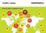 全球最拥堵城市排行:北京第15 上海第24