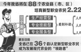 安徽出台职业农民培育方案 分三类精准实施