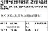 2015安徽高考:艺术类第三批征集志愿缺额计划公布