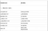 安徽三所高校将更名:安庆师范学院更名为大学
