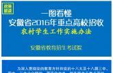一图看懂《安徽省2016年重点高校招收农村学生工作实施办法》