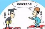 大学生薪资不如农民工?这三个问题你必须想清楚