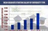 英国大学生陷就业难:医生和名校生皆是例外