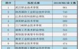 滁州职业技术学院2018年度论文发表量位居全国高职院校第20位