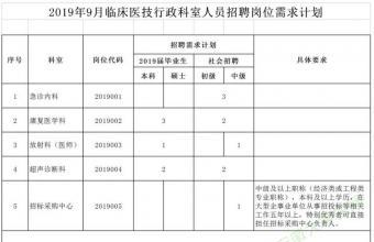 安徽医科大学附属阜阳医院招聘15人 附招聘岗位要求及报名资料