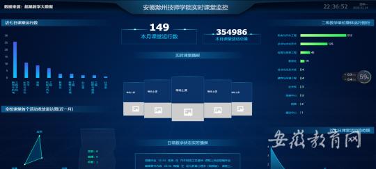 """修安徽滁州技师学院""""一平三端""""系统助力线上教学833.png"""