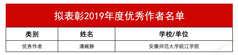 重要发布!安徽大学生网拟表彰2019优秀通讯员名单公示