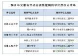 安徽10所高校撤销7个学位授权点,增列16个学位授权点!