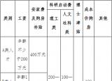 141人!年薪最高不少于200万!淮北师范大学正在招聘!