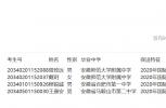 安徽公布2020年保送生拟录取名单 清华北大各2人