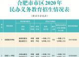 合肥29所民办学校招生计划公布 滨湖寿春中学招生900人