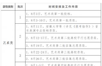 最新!速看!2020安徽普通高校招生录取时间定了!