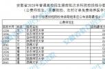 重磅!安徽省2020年普通高校招生提前批次本科院校投檔分數線及名次公布