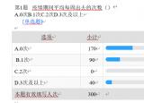 滁州学院学子社会实践:大学生疫情期间心理健康调查总结