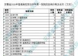 2020年安庆师范大学一本投档线公布:文科548分理科520分