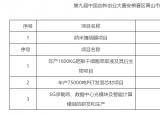 第九届中国创新创业大赛安徽赛区黄山市创新创业大赛晋级安徽赛区决赛企业名单公示