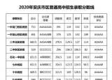 2020年安庆市区高中录取分数线公布 一中龙门校区统招线713分