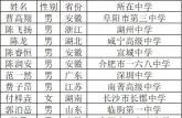 中科大2020级少年班录取名单出炉 安徽省录取11人