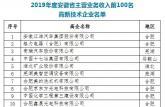2019安徽高新技术企业100强名单发布 附具体名单