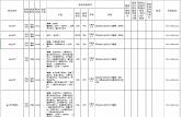 安徽省公安厅2020年度遴选10名民警!附职位表