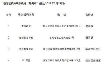 家长注意!合肥发布黑名单 涉7家校外培训机构!