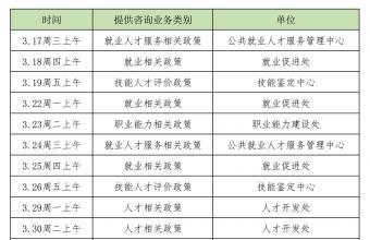 合肥市12333就业培训政策宣传月活动公告