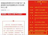 淮南师范学院教师入选安徽省首批优秀青年文艺工作者551选拔培养计划