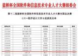阜阳师范大学学子在蓝桥杯全国总决赛中荣获一等奖