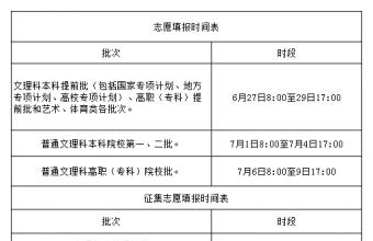 安徽省2021年普通高校招生考生志愿网上填报流程