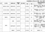 阜阳师范大学计划公开招聘8人!招聘条件、报名程序等发布