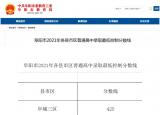 刚刚!阜阳2021中考录取分数线公布!这个地方最低!招生计划同步发布