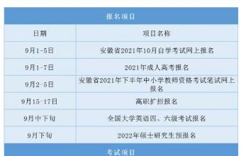 關注!安徽省2021年9月教育招生考試月歷來了!