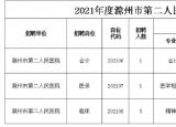安徽滁州一医院公开招聘7人!下周开始报名!