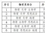 安徽省高考綜合改革方案出爐!50個問答讀懂新政策!