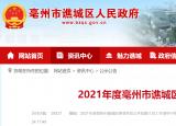 76人!亳州市譙城區事業單位公開招聘,10月11日起報名